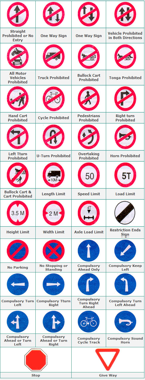 List of road signs in kenya you need to know.